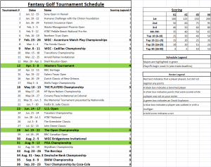 2012 Schedule and Scoring