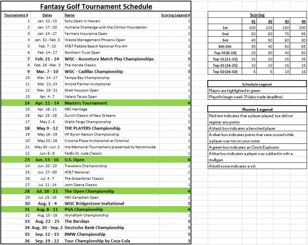 2013 Spreadsheet Fantasy Schedule