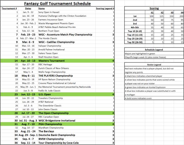 2014 Spreadsheet Fantasy Schedule and Scoring