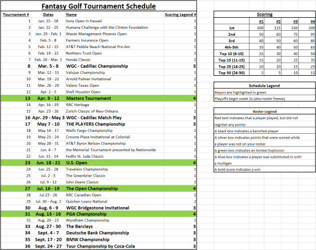 2015 Schedule and Scoring
